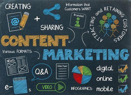 Συμβουλές για αποδοτικό Content Marketing